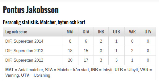 Pontus Jakobsson