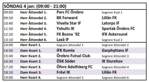 Futsal söndag