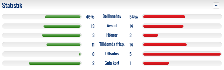 Allsvenskan  Säsongen 2016  22e6c382dba40
